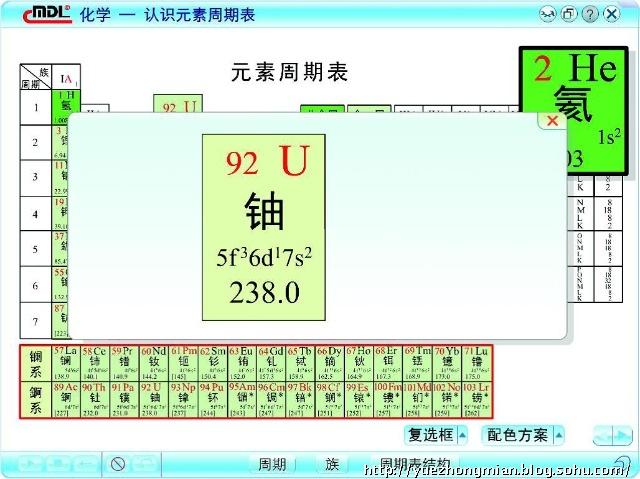 突出周期排列与元素原子结构