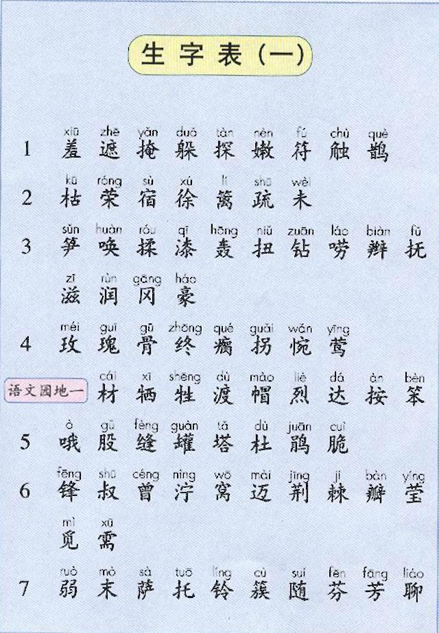 小学语文 二年级下册 生字表图片