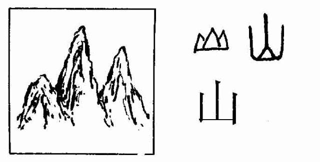 座小山丘形态 演变 而来 的象形字图片