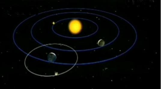 由于月球绕地球旋转以及地球自转,我们所看到的月亮的形状就形成了图片