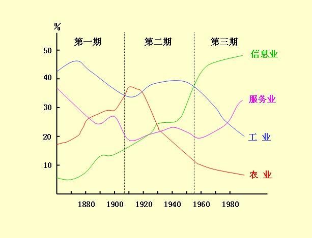 张维为关于中国美国经济总量_张维为这就是中国